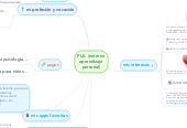 Mind map: PLE. (entorno aprendizaje personal)