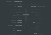 Mind map: Semester Learning