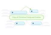 Mind map: Copy of Christmas Candy and Cookies