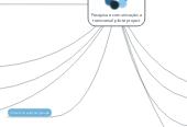 Mind map: Pesquisa e comunicação: a transversal pilote project