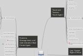 Mind map: Career Fields