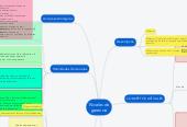 Mind map: Niveles de gerencia