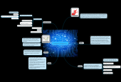 Mind map: Investigaciòn de Operaciones