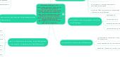 Mind map: Дистанционный курс - это целостная дидактическая система, состоящая из различных электронных учебных материалов, использующая компьютерные технологии и возможности сети Интернет и обеспечивающая обучение и управление процессом обучения студентов по индивидуальным и оптимальным учебным программам.