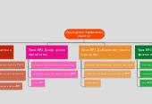 "Mind map: Структура ДК ""Графический редактор"""