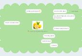 Mind map: Limonun Faydaları Nelerdir?