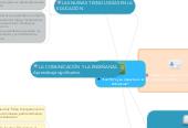 """Mind map: """"Las TIC's y su impacto en la Educación"""""""