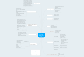 Mind map: CHAPTER 14: DEVELOPING MERCHANDISE PLANS