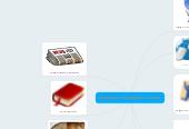 Mind map: Джерела географічних знань