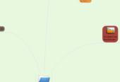 Mind map: Resúmen Temario ACM
