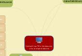 Mind map: Unidad I: Las TICs, Introducción a los conceptos básicos