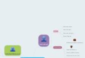 Mind map: Tipus de licencies de software Oscar Acero Masip IES la Caparrella