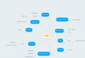 Mind map: NIKE