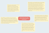 Mind map: Q2. How does your media product represent particular social groups?