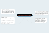 Mind map: Ideas for opening of Thrillers.