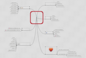 Mind map: Michel Jackson