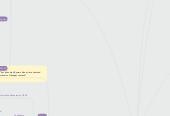 Mind map: Establishing Communist Rule; 1949-1957