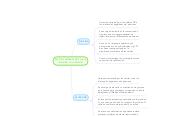 Mind map: EFECTOS METABOLICOS DE LA INSULINA Y GLUCAGÓN