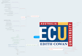 Mind map: Technology and the Curriculum