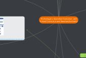Mind map: Technologies- Australian Curriculum  and School Curriculum and Standard Authority