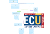 Mind map: Understanding of the Australian Technologies Curriculum (ACARA, 2013) and the Western Australian K-10 syllabus for Technologies.