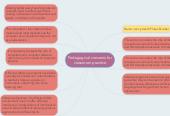 Mind map: Pedagogical concerns for classroom practice