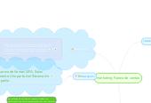 Mind map: marketing Fuerza de ventas