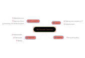 Mind map: My Favorite Pastimes