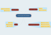 Mind map: How to pass the semester
