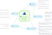 Mind map: Conceptos Preliminares de la Web