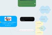 Mind map: Фундамент знань професії вчитель фізичного виховання