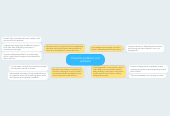 Mind map: Potential problems and solutions