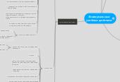 Mind map: Универсальные учебные действия