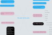 Mind map: Filosofía Del Derecho