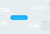 Mind map: Структура информационной системы тестирования