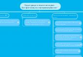 """Mind map: Структура дистанционного курса """"Алгоритмизация и программирование"""""""