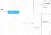 Mind map: Mobile Learning Bremen