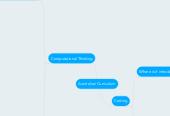 Mind map: Australian Curriculum