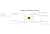 Mind map: Mi campo Profesional