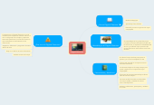 Mind map: Flipped Classrooms
