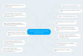 Mind map: Seasons Alzheimer's Care and Assisted Living