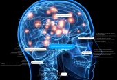 Mind map: How Emotions Influence Learning