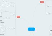 Mind map: Stofklassen