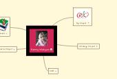 Mind map: Henny Wahyuni