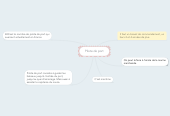Mind map: Pilote de port