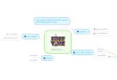 Mind map: free time