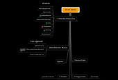 Mind map: INTAXI MEDIA