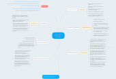 Mind map: Tipos Hosting ( alojamiento  u hospedaje)
