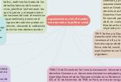 Mind map: organizaciones a nivel mundial con atención a la política social