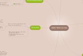Mind map: ANESTESIOLOGIA